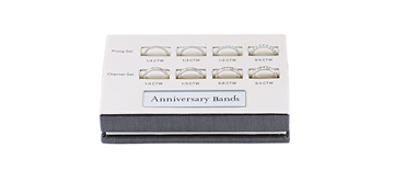 Anniversary Band Selling Systems