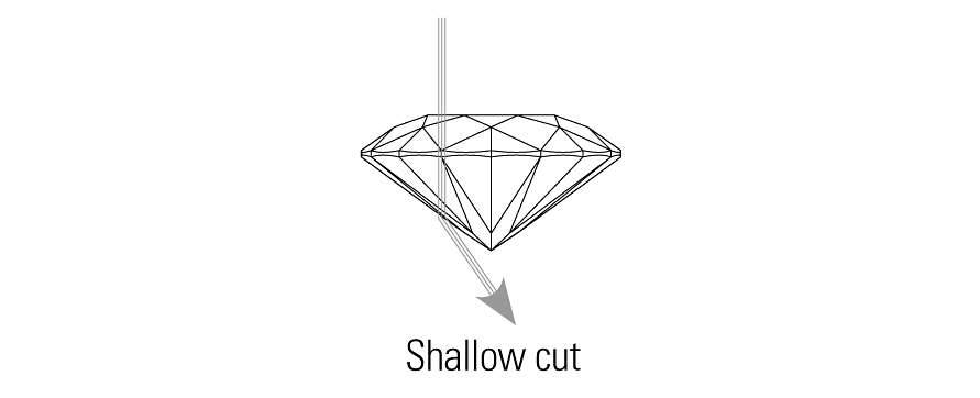 Diamond Cutting Image Shallow Cut