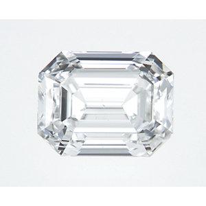 Emerald 0.70 carat E SI1 Photo