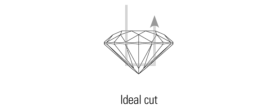 Diamond Cutting Image Ideal Cut