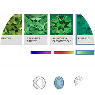 Gemstones | Stuller