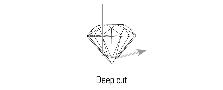 Diamond Cutting Image Deep Cut